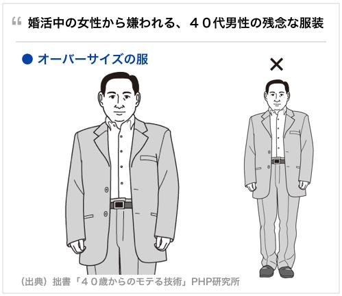 婚活中の女性から嫌われる、40代男性の残念な服装5選。オーバーサイズの服