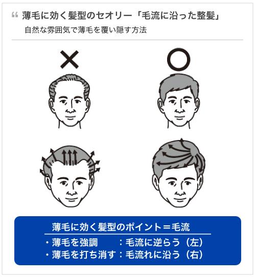40代婚活中の男性は要注意。年齢より老けて見える原因5選。薄毛対策としての髪型