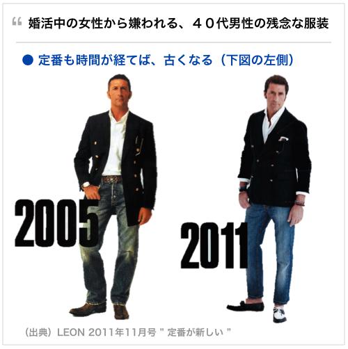 婚活中の女性から嫌われる、40代男性の残念な服装5選。流行遅れの定番