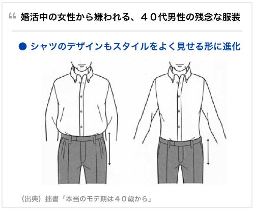 婚活中の女性から嫌われる、40代男性の残念な服装5選。シャツも進化
