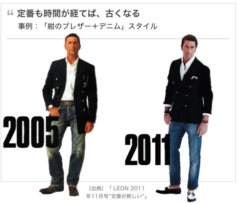 40代のファッション、おじさん臭くなってしまう服装5選。古くなった定番