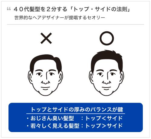 40代の髪型、おじさん臭い印象を一新する逆転の3大セオリー。トップサイドの法則